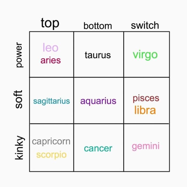 un bingo top bottom selon le signe astrologique